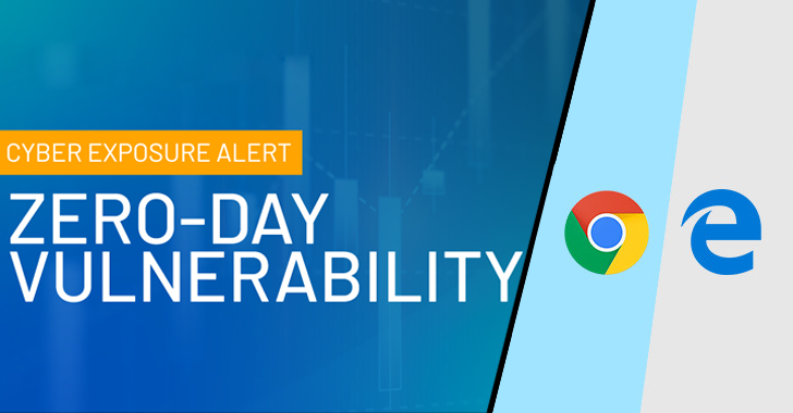 Unpatched zero-day vulnerability Affecting Current Versions of Google Chrome & Microsoft Edge Published Online